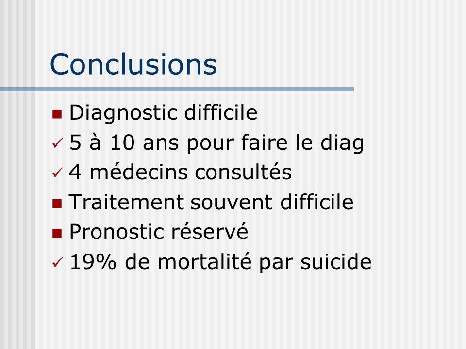 Conclusions Diagnostic difficile 5 à 10 ans pour faire le diag 4 médecins consultés Traitement souvent difficile Pronostic réservé 19% de mortalité pa