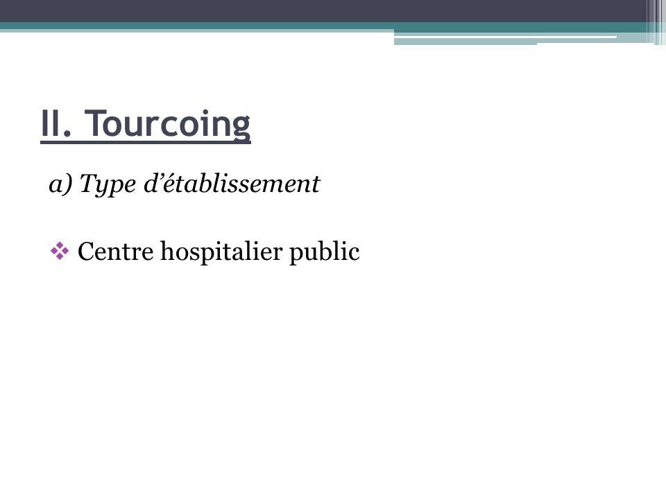 II. Tourcoing a) Type détablissement Centre hospitalier public