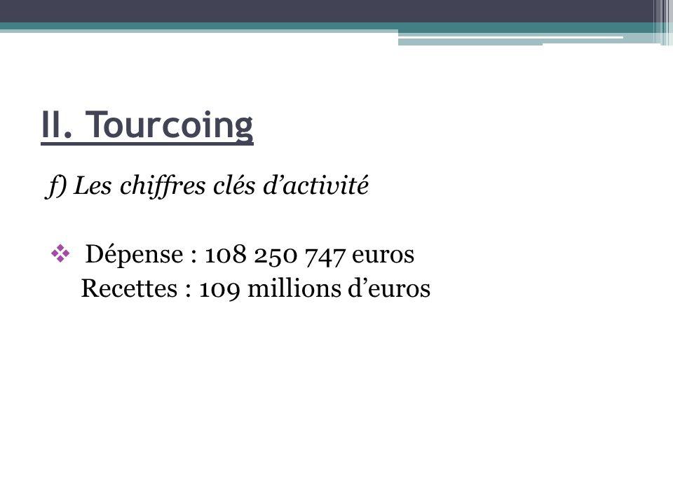 II. Tourcoing f) Les chiffres clés dactivité Dépense : 108 250 747 euros Recettes : 109 millions deuros