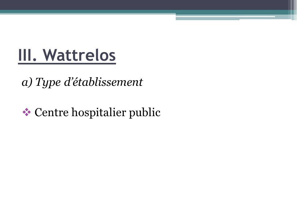 III. Wattrelos a) Type détablissement Centre hospitalier public