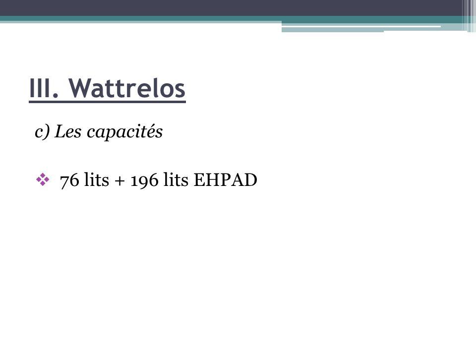 III. Wattrelos c) Les capacités 76 lits + 196 lits EHPAD