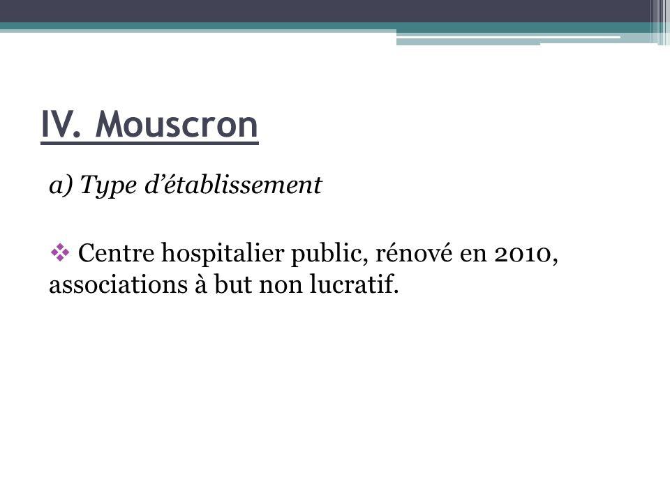IV. Mouscron a) Type détablissement Centre hospitalier public, rénové en 2010, associations à but non lucratif.