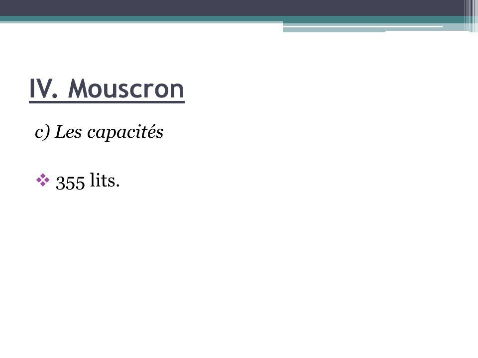 IV. Mouscron c) Les capacités 355 lits.