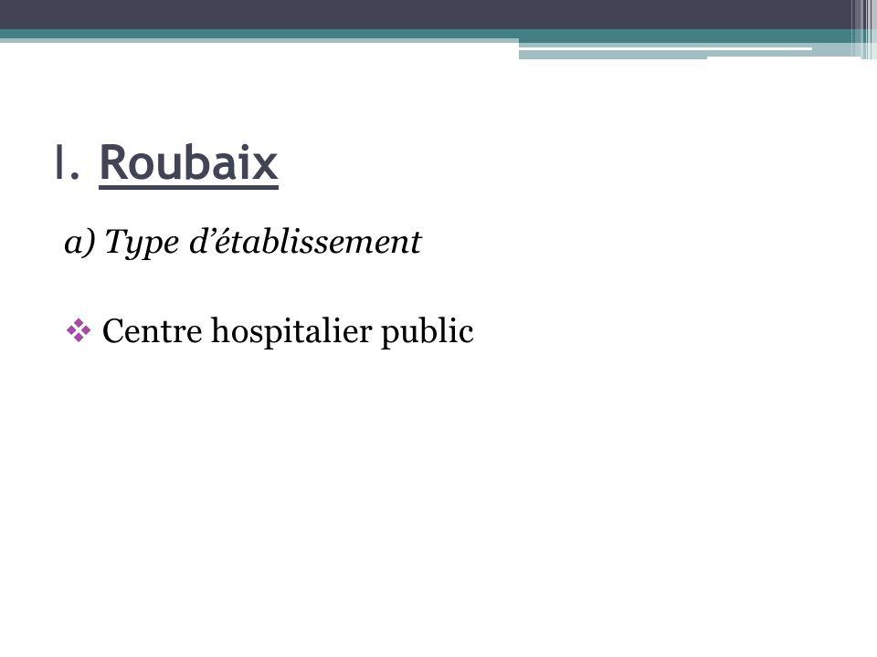 I. Roubaix a) Type détablissement Centre hospitalier public