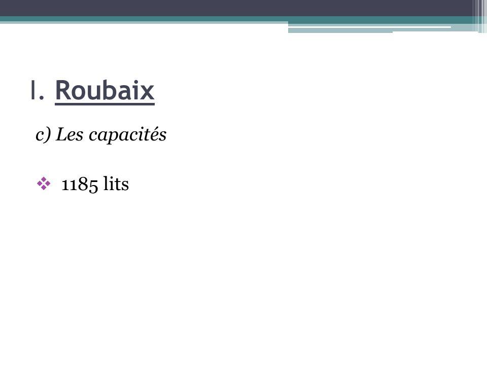 I. Roubaix c) Les capacités 1185 lits