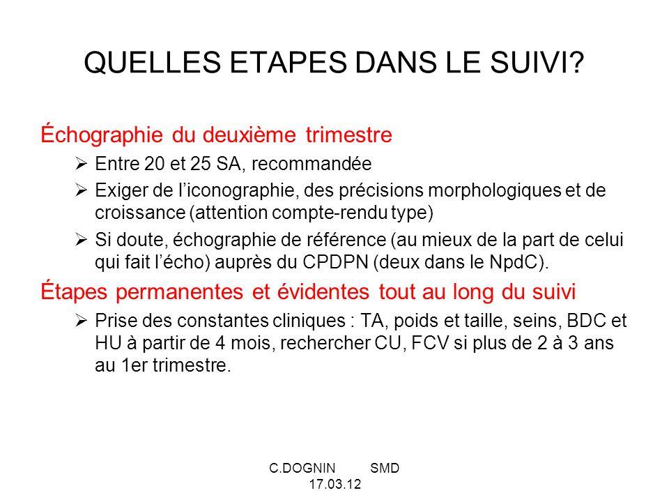 C.DOGNIN SMD 17.03.12 QUELLES ETAPES DANS LE SUIVI? Échographie du deuxième trimestre Entre 20 et 25 SA, recommandée Exiger de liconographie, des préc