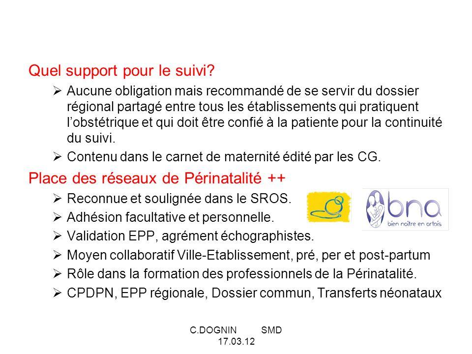 C.DOGNIN SMD 17.03.12 Quel support pour le suivi? Aucune obligation mais recommandé de se servir du dossier régional partagé entre tous les établissem