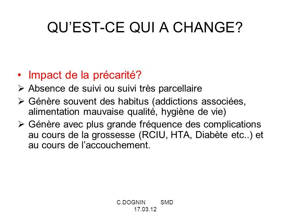 C.DOGNIN SMD 17.03.12 QUEST-CE QUI A CHANGE? Impact de la précarité? Absence de suivi ou suivi très parcellaire Génère souvent des habitus (addictions