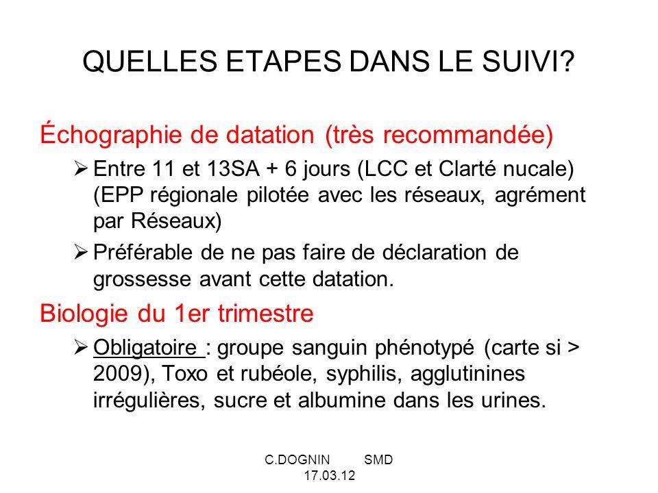 C.DOGNIN SMD 17.03.12 QUELLES ETAPES DANS LE SUIVI? Échographie de datation (très recommandée) Entre 11 et 13SA + 6 jours (LCC et Clarté nucale) (EPP