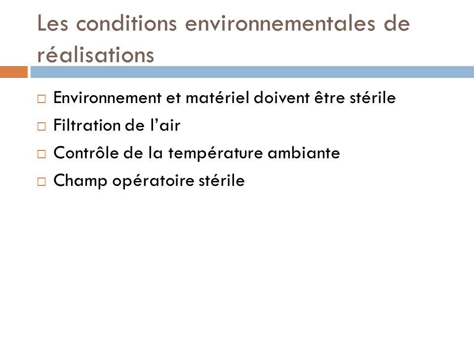Les conditions environnementales de réalisations Environnement et matériel doivent être stérile Filtration de lair Contrôle de la température ambiante