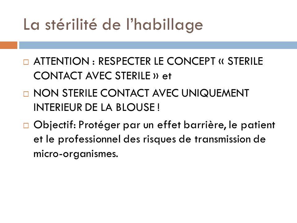 La stérilité de lhabillage ATTENTION : RESPECTER LE CONCEPT « STERILE CONTACT AVEC STERILE » et NON STERILE CONTACT AVEC UNIQUEMENT INTERIEUR DE LA BL