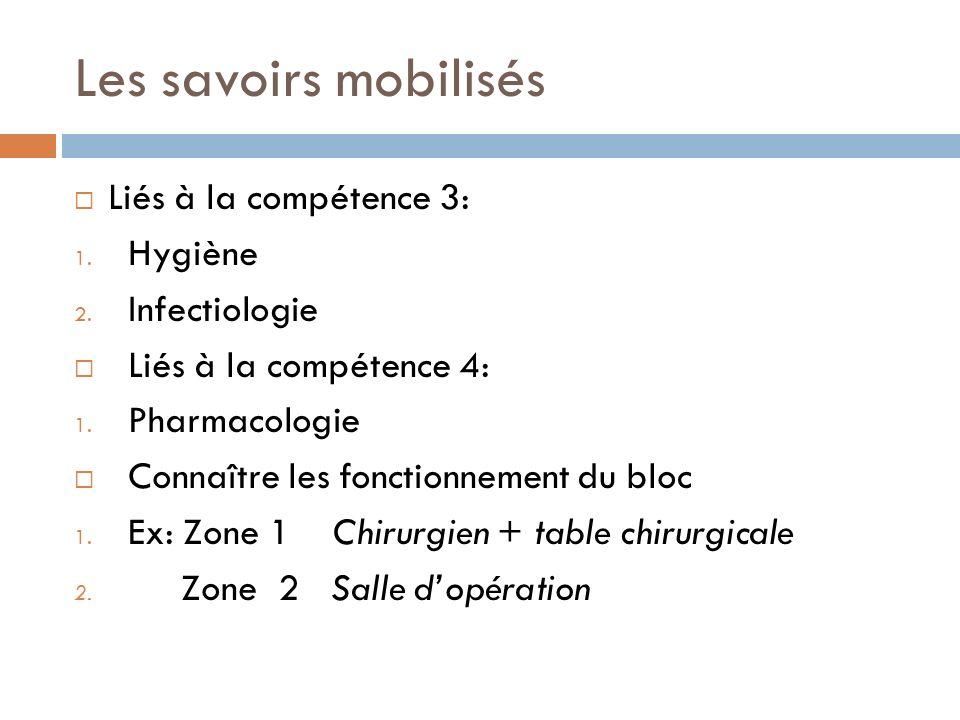 Les savoirs mobilisés Liés à la compétence 3: 1. Hygiène 2. Infectiologie Liés à la compétence 4: 1. Pharmacologie Connaître les fonctionnement du blo