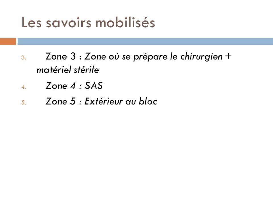 Les savoirs mobilisés 3. Zone 3 : Zone où se prépare le chirurgien + matériel stérile 4. Zone 4 : SAS 5. Zone 5 : Extérieur au bloc