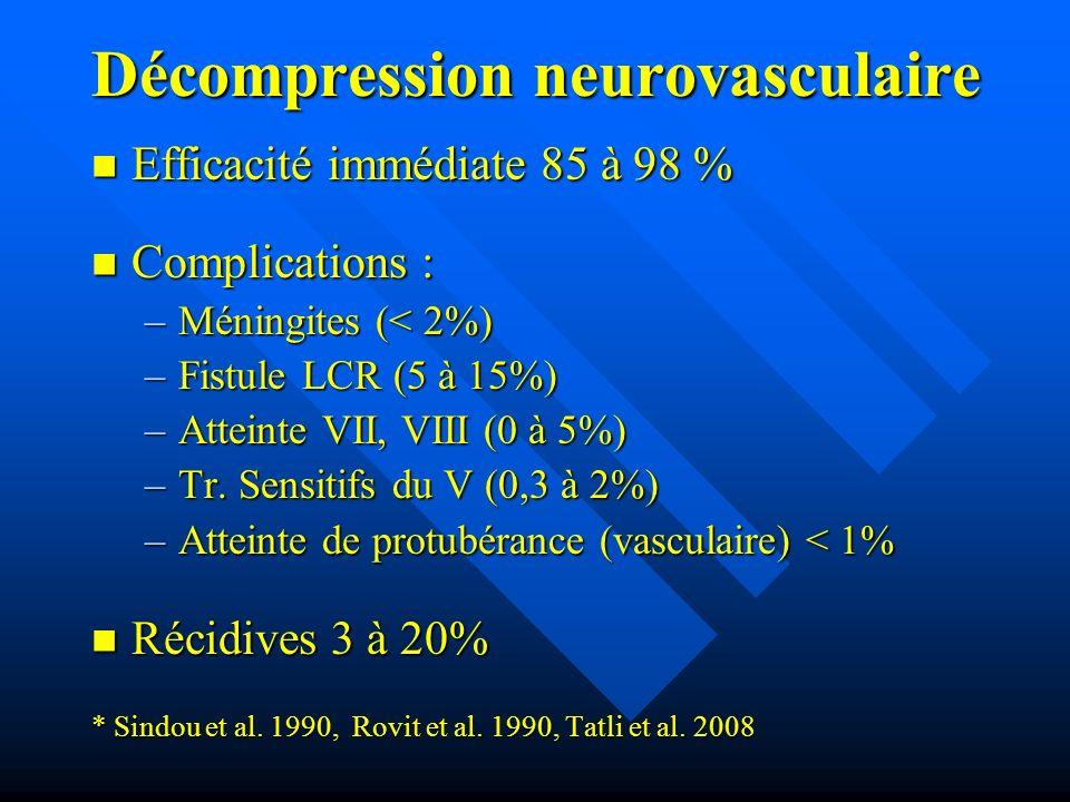Décompression neurovasculaire Efficacité immédiate 85 à 98 % Efficacité immédiate 85 à 98 % Complications : Complications : –Méningites (< 2%) –Fistul