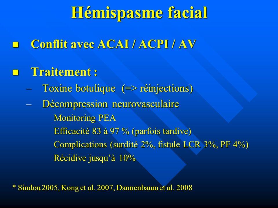 Hémispasme facial Conflit avec ACAI / ACPI / AV Conflit avec ACAI / ACPI / AV Traitement : Traitement : –Toxine botulique (=> réinjections) –Décompres
