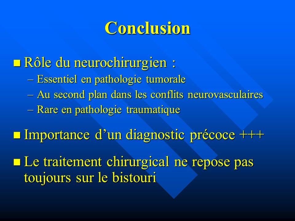 Conclusion Rôle du neurochirurgien : Rôle du neurochirurgien : –Essentiel en pathologie tumorale –Au second plan dans les conflits neurovasculaires –R