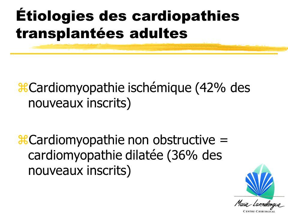 Étiologies des cardiopathies transplantées adultes zCardiomyopathie ischémique (42% des nouveaux inscrits) zCardiomyopathie non obstructive = cardiomy