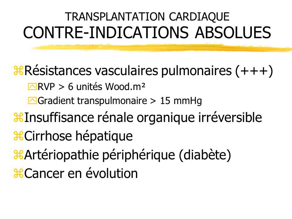 TRANSPLANTATION CARDIAQUE CONTRE-INDICATIONS ABSOLUES zRésistances vasculaires pulmonaires (+++) yRVP > 6 unités Wood.m² yGradient transpulmonaire > 1