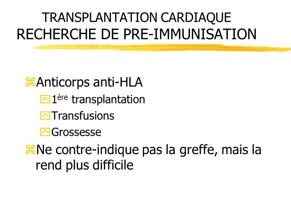 zAnticorps anti-HLA y1 ère transplantation yTransfusions yGrossesse zNe contre-indique pas la greffe, mais la rend plus difficile TRANSPLANTATION CARD