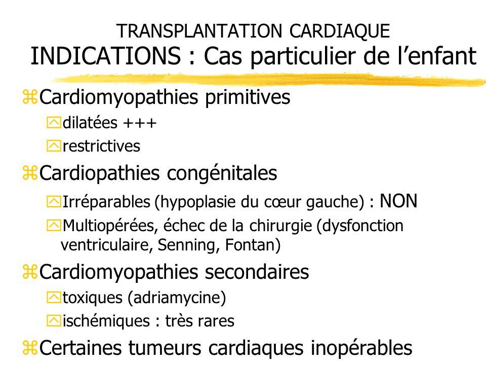 TRANSPLANTATION CARDIAQUE INDICATIONS : Cas particulier de lenfant zCardiomyopathies primitives ydilatées +++ yrestrictives zCardiopathies congénitale