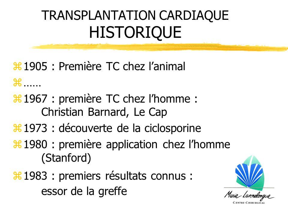 TRANSPLANTATION CARDIAQUE HISTORIQUE z1905 : Première TC chez lanimal z…… z1967 : première TC chez lhomme : Christian Barnard, Le Cap z1973 : découver