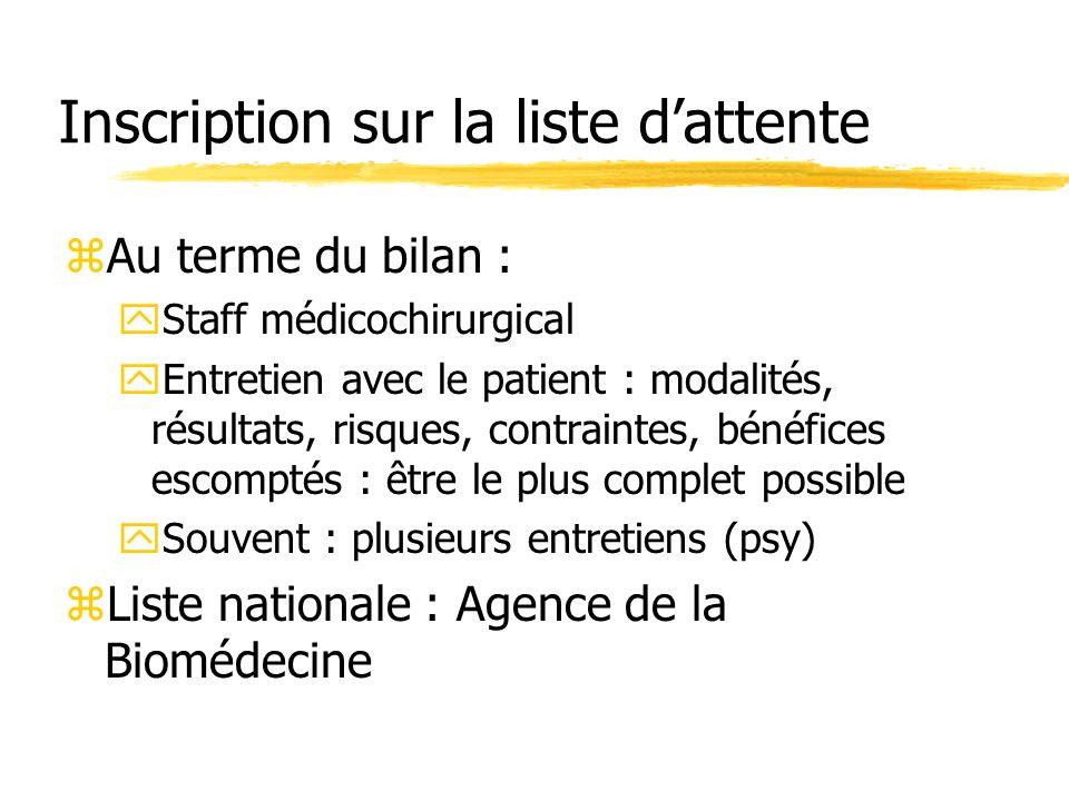 Inscription sur la liste dattente zAu terme du bilan : yStaff médicochirurgical yEntretien avec le patient : modalités, résultats, risques, contrainte