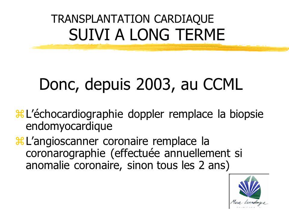 TRANSPLANTATION CARDIAQUE SUIVI A LONG TERME zLéchocardiographie doppler remplace la biopsie endomyocardique zLangioscanner coronaire remplace la coro