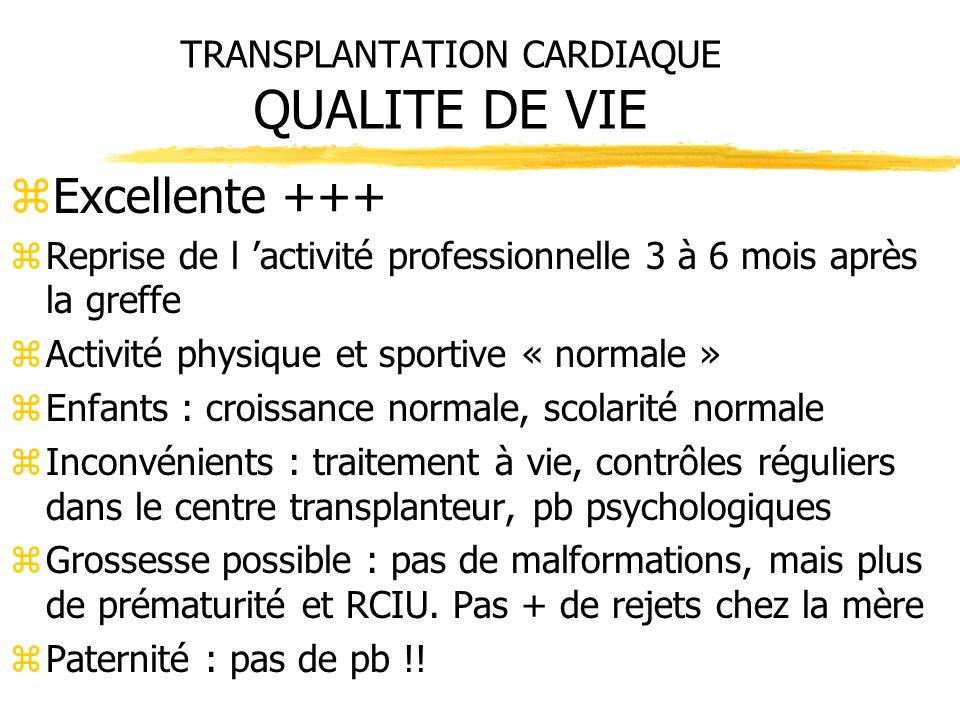 zExcellente +++ zReprise de l activité professionnelle 3 à 6 mois après la greffe zActivité physique et sportive « normale » zEnfants : croissance nor