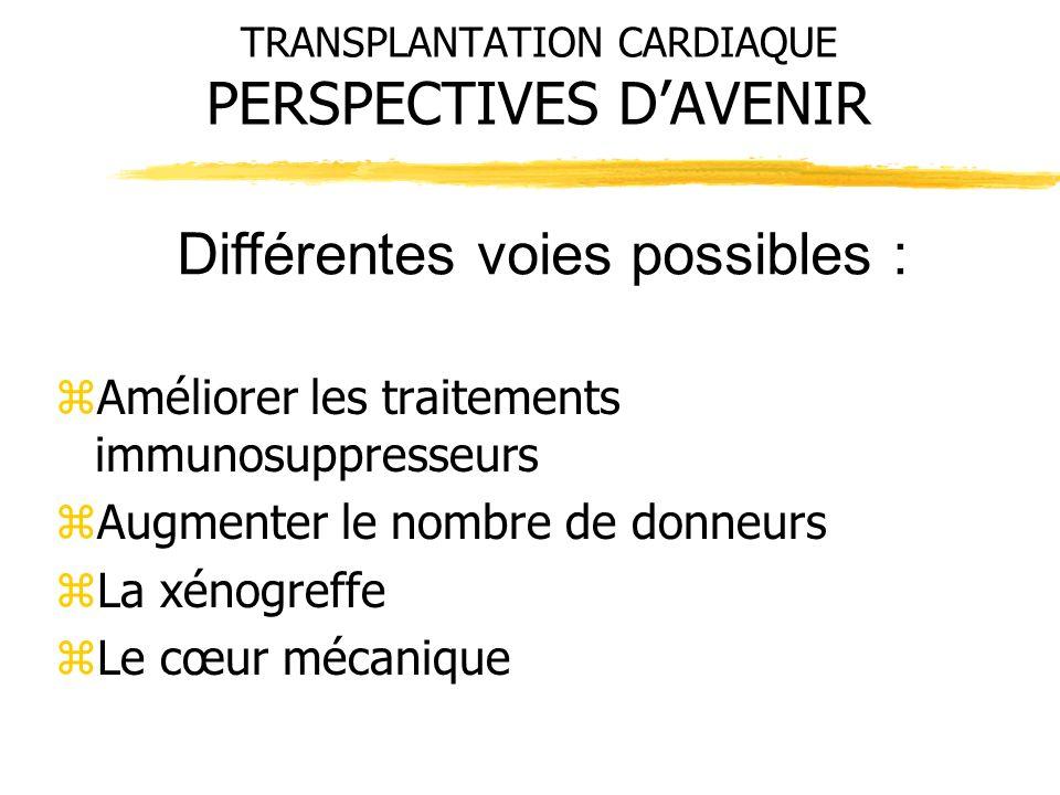 TRANSPLANTATION CARDIAQUE PERSPECTIVES DAVENIR zAméliorer les traitements immunosuppresseurs zAugmenter le nombre de donneurs zLa xénogreffe zLe cœur
