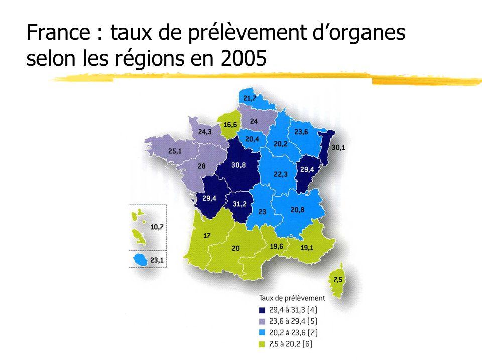 France : taux de prélèvement dorganes selon les régions en 2005