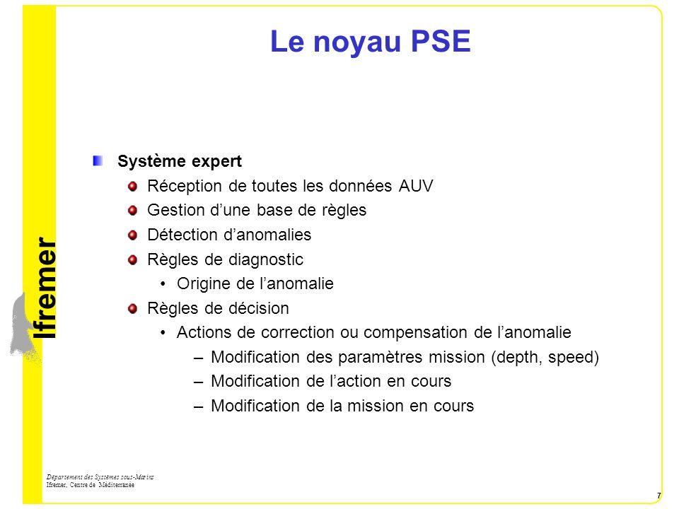 lfremer Département des Systèmes sous-Marins Ifremer, Centre de Méditerranée 8 Toolbox Outil de configuration de PSE