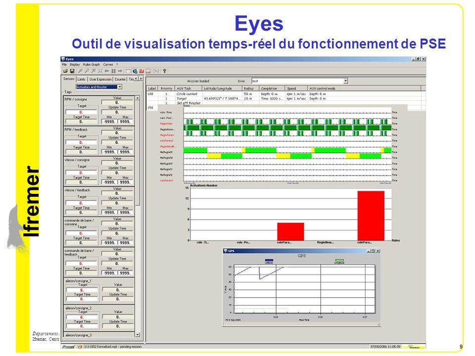 lfremer Département des Systèmes sous-Marins Ifremer, Centre de Méditerranée 10 Analyser Outil de dépouillement des données PSE