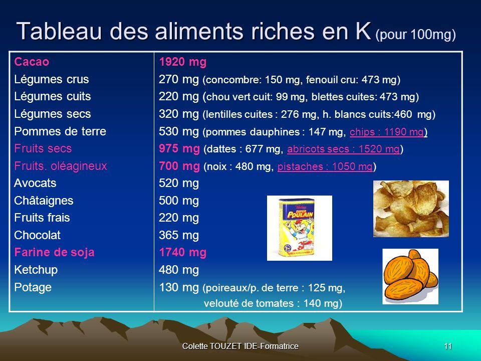 Colette TOUZET IDE-Formatrice11 Tableau des aliments riches en K Tableau des aliments riches en K (pour 100mg) Cacao Légumes crus Légumes cuits Légumes secs Pommes de terre Fruits secs Fruits.
