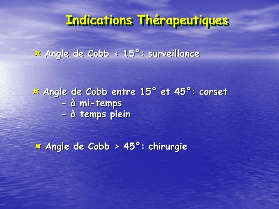 Indications Thérapeutiques ¤ Angle de Cobb < 15°: surveillance ¤ Angle de Cobb entre 15° et 45°: corset - à mi-temps - à temps plein ¤ Angle de Cobb >