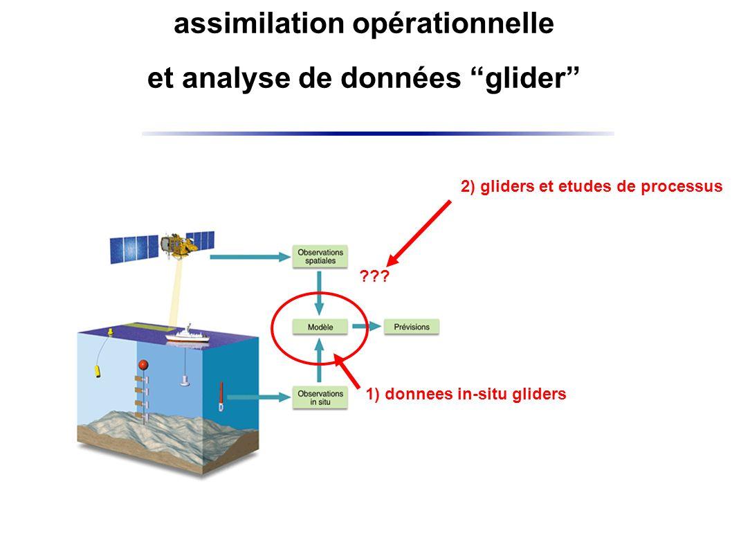 assimilation opérationnelle et analyse de données glider 2) gliders et etudes de processus 1) donnees in-situ gliders ???