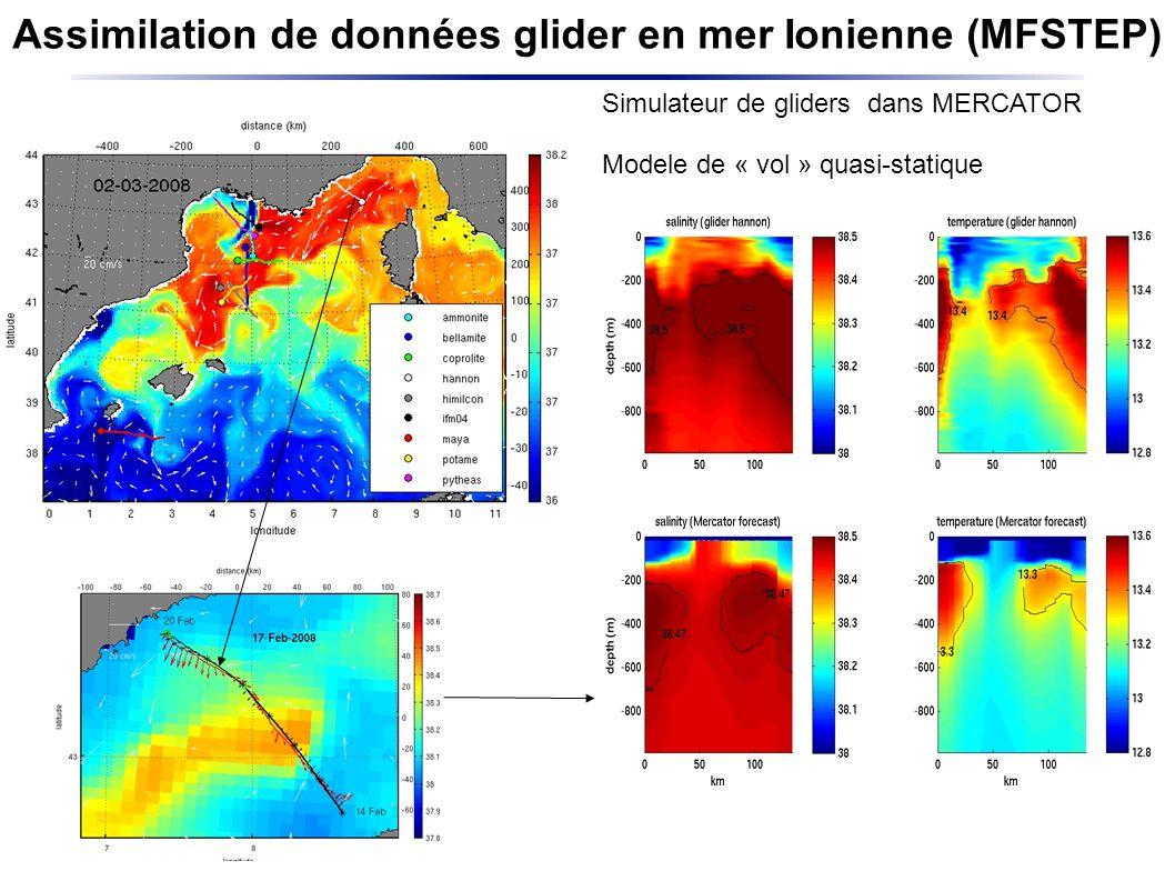 Assimilation de données glider en mer Ionienne (MFSTEP) Simulateur de gliders dans MERCATOR Modele de « vol » quasi-statique
