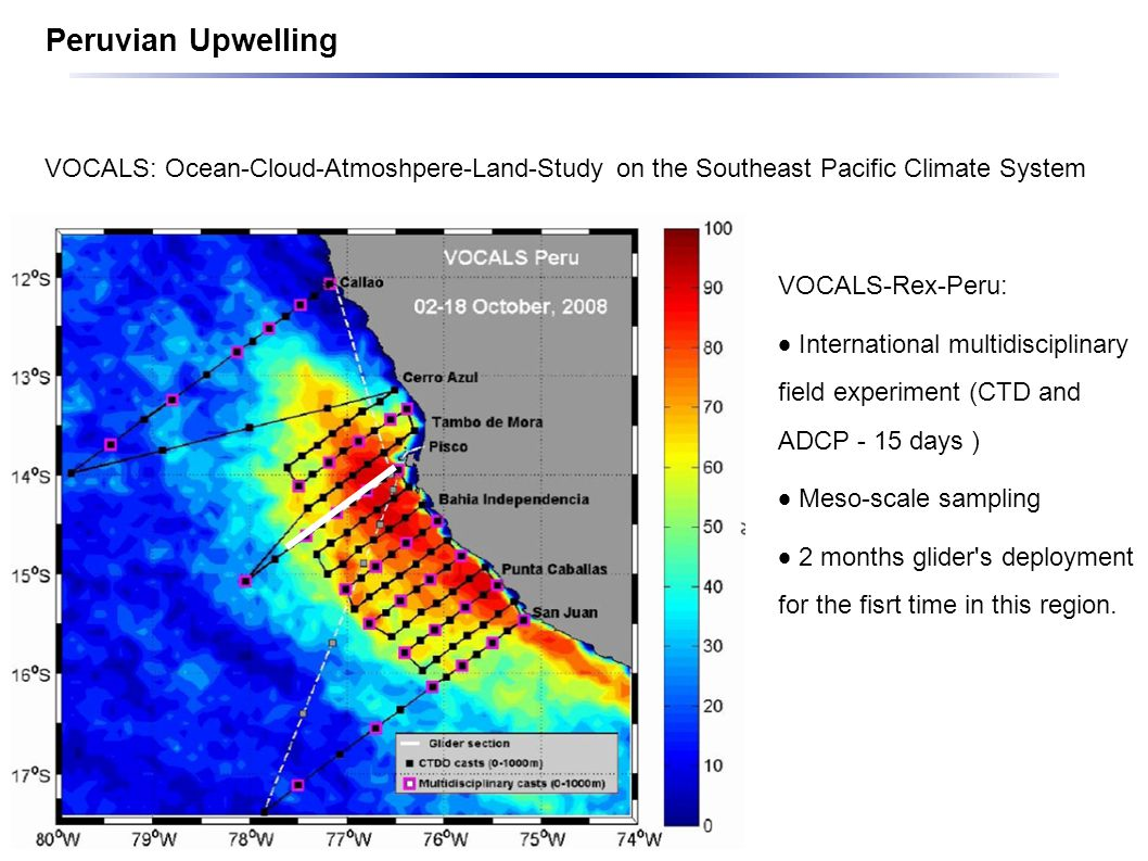 Peruvian Upwelling VOCALS: Ocean-Cloud-Atmoshpere-Land-Study on the Southeast Pacific Climate System VOCALS-Rex-Peru: International multidisciplinary field experiment (CTD and ADCP - 15 days ) Meso-scale sampling 2 months glider s deployment for the fisrt time in this region.
