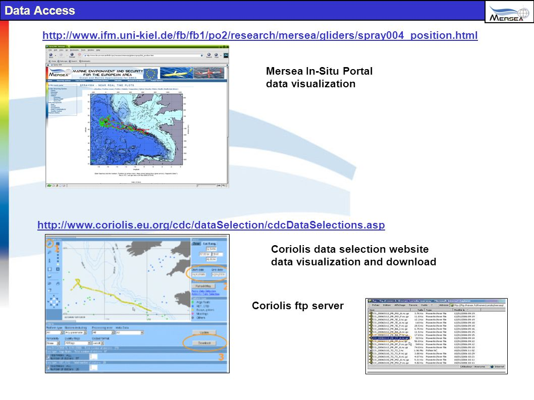 Coriolis ftp server Data Access http://www.ifm.uni-kiel.de/fb/fb1/po2/research/mersea/gliders/spray004_position.html http://www.coriolis.eu.org/cdc/dataSelection/cdcDataSelections.asp Mersea In-Situ Portal data visualization Coriolis data selection website data visualization and download
