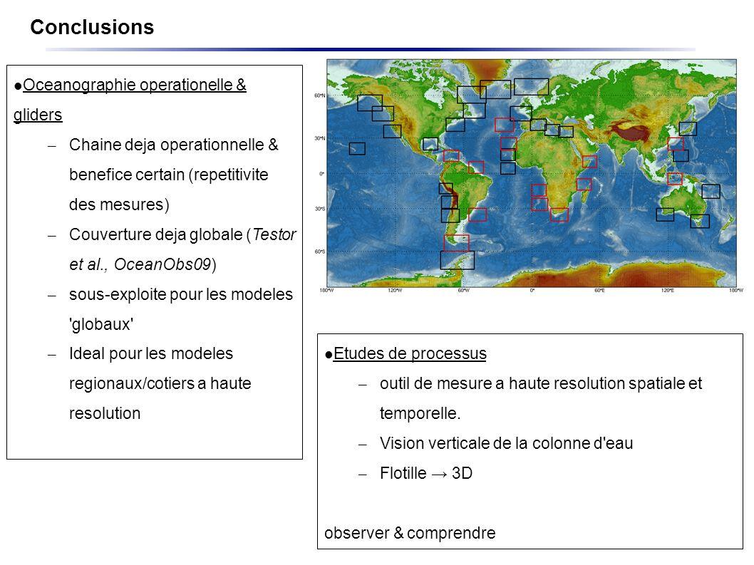 Conclusions Oceanographie operationelle & gliders – Chaine deja operationnelle & benefice certain (repetitivite des mesures) – Couverture deja globale