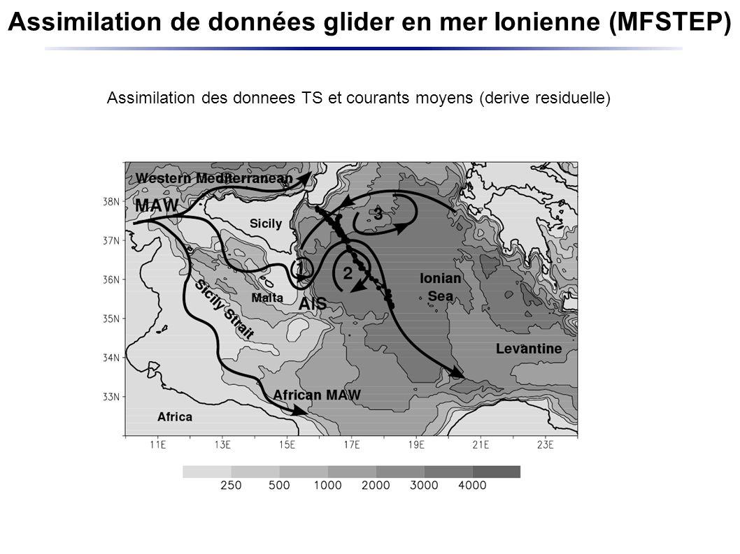 Assimilation de données glider en mer Ionienne (MFSTEP) Assimilation des donnees TS et courants moyens (derive residuelle)