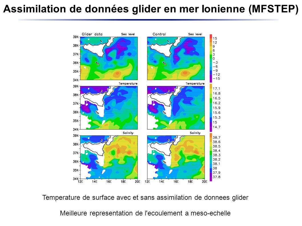 Assimilation de données glider en mer Ionienne (MFSTEP) Temperature de surface avec et sans assimilation de donnees glider Meilleure representation de l ecoulement a meso-echelle
