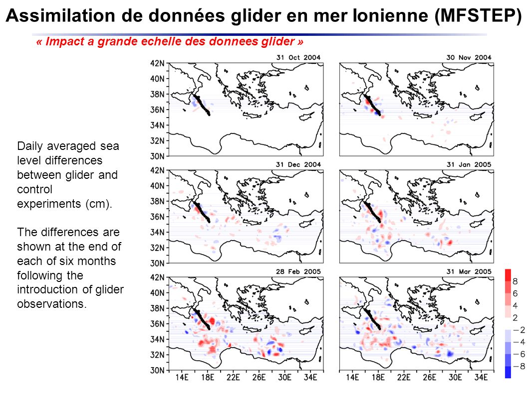 Assimilation de données glider en mer Ionienne (MFSTEP) « Impact a grande echelle des donnees glider » Daily averaged sea level differences between glider and control experiments (cm).