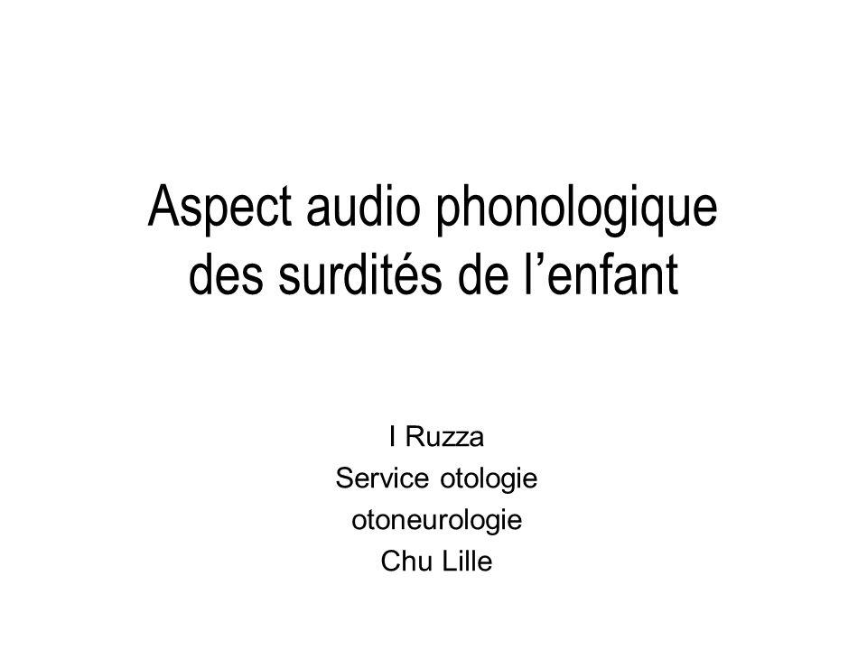 Aspect audio phonologique des surdités de l enfant I Ruzza Service otologie otoneurologie Chu Lille