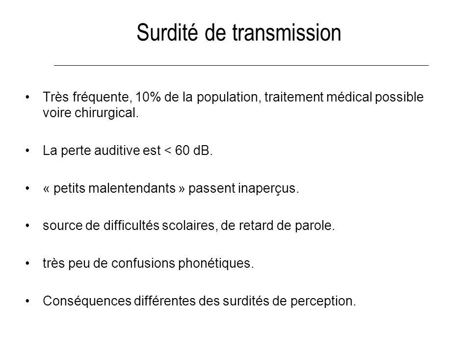 Surdité de transmission Très fréquente, 10% de la population, traitement médical possible voire chirurgical. La perte auditive est < 60 dB. « petits m