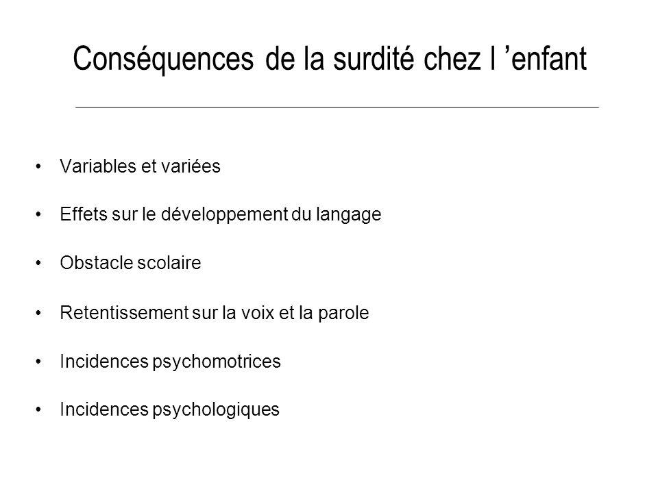 Conséquences de la surdité chez l enfant Variables et variées Effets sur le développement du langage Obstacle scolaire Retentissement sur la voix et l