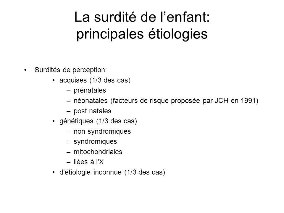 La surdité de lenfant: principales étiologies Surdités de perception: acquises (1/3 des cas) –prénatales –néonatales (facteurs de risque proposée par