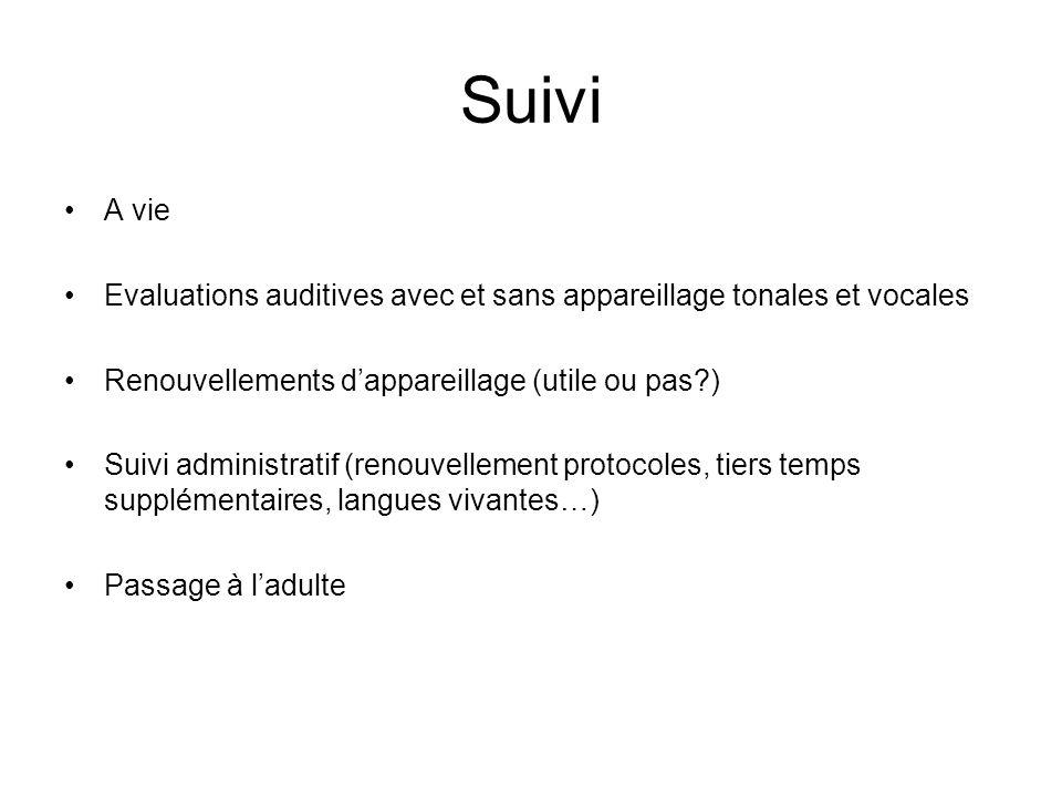 Suivi A vie Evaluations auditives avec et sans appareillage tonales et vocales Renouvellements dappareillage (utile ou pas?) Suivi administratif (reno