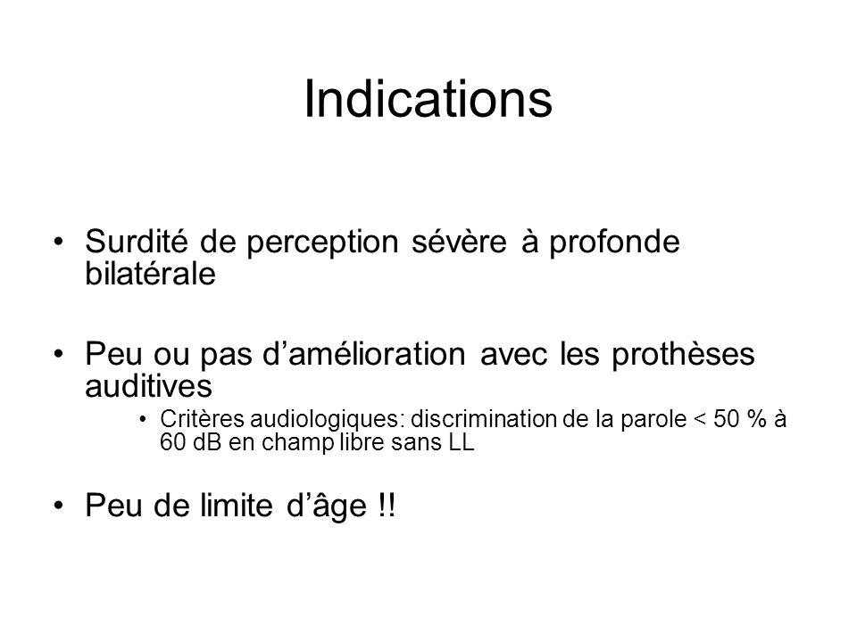 Indications Surdité de perception sévère à profonde bilatérale Peu ou pas damélioration avec les prothèses auditives Critères audiologiques: discrimin