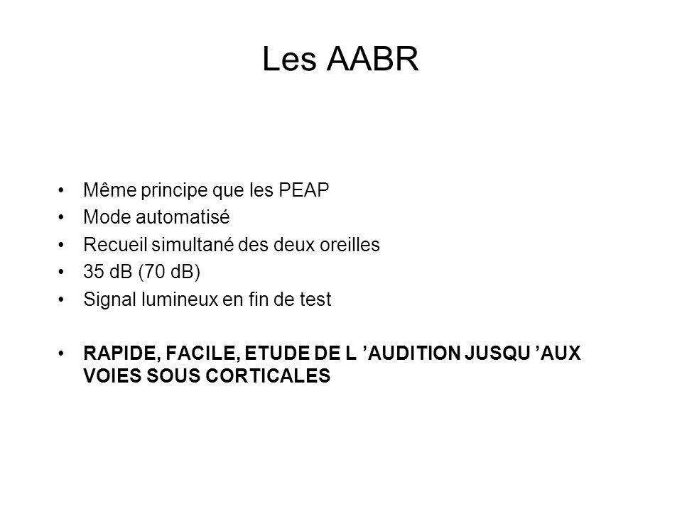 Les AABR Même principe que les PEAP Mode automatisé Recueil simultané des deux oreilles 35 dB (70 dB) Signal lumineux en fin de test RAPIDE, FACILE, E