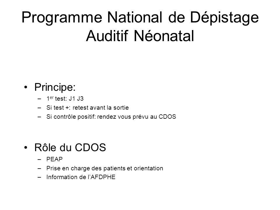 Programme National de Dépistage Auditif Néonatal Principe: –1 er test: J1 J3 –Si test +: retest avant la sortie –Si contrôle positif: rendez vous prév
